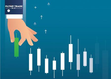 Cách sử dụng ngày giao dịch của bạn khi thị trường đi ngang tại Olymp Trade