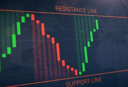 Chiến lược dòng phục hồi trên nền tảng Olymp Trade